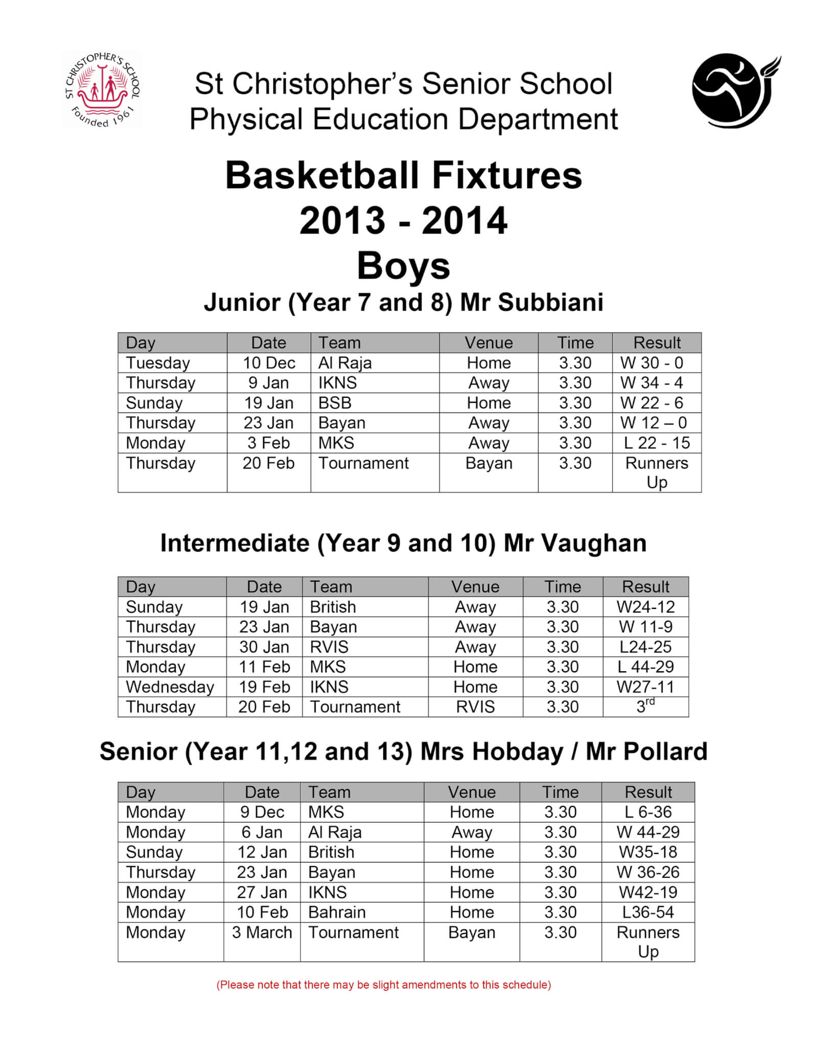 Microsoft Word - Basketball Boys Results News Fixt 2014.doc